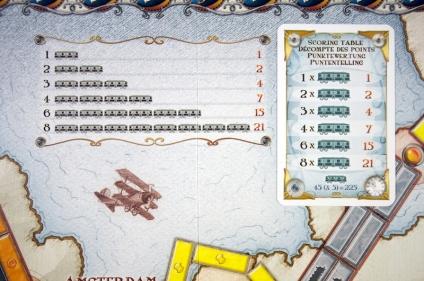 Ticket to Ride - Europe: Scoring